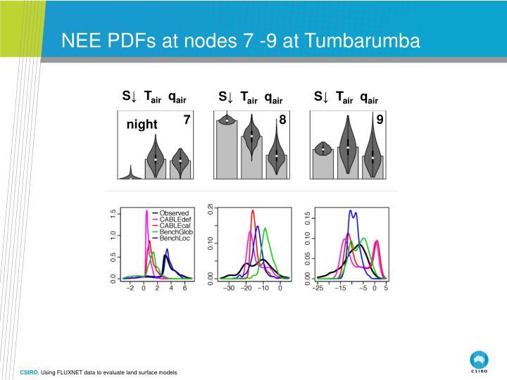NEE PDFs at nodes 7 -9 at Tumbarumba