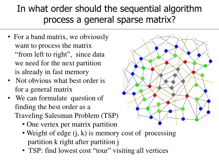 In what order should the sequential algorithm process a general sparse matrix?