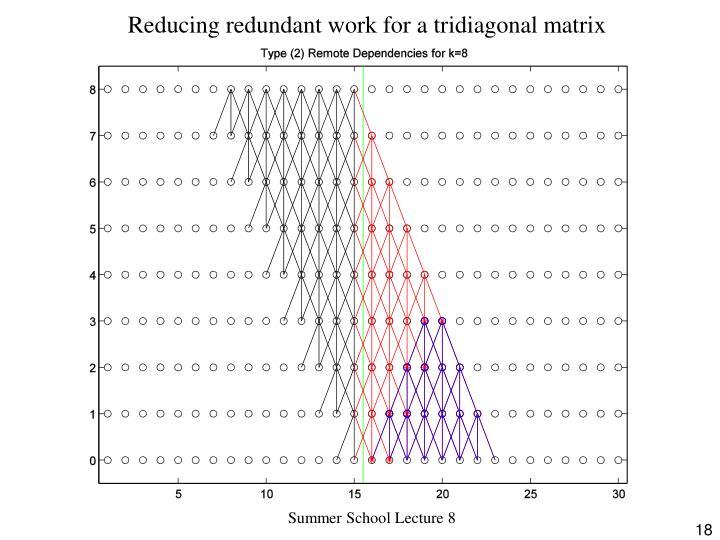 Reducing redundant work for a tridiagonal matrix