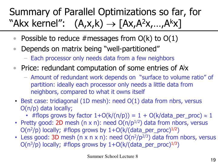 Summary of Parallel Optimizations so far, for