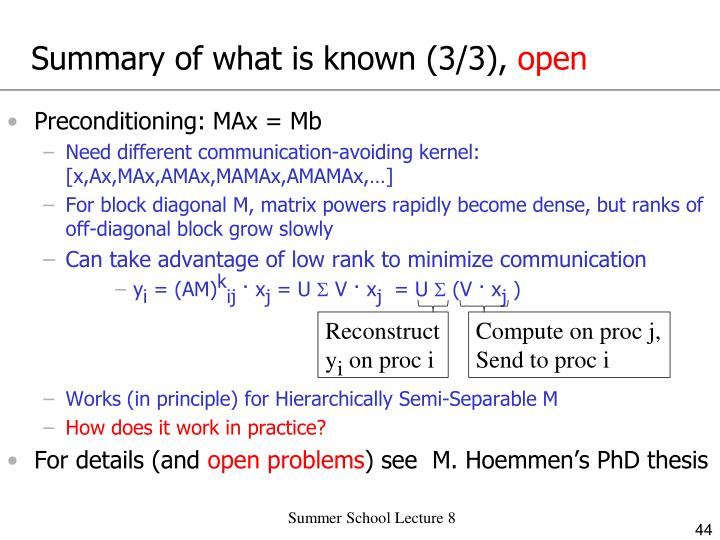 Summary of what is known (3/3),