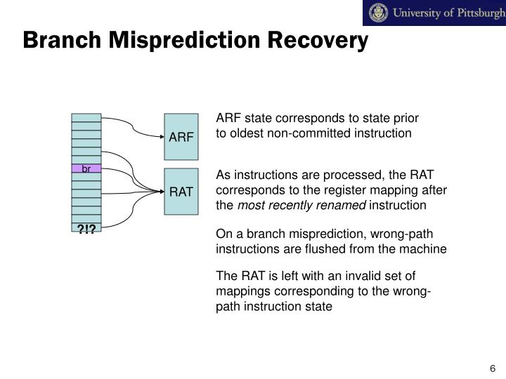 Branch Misprediction Recovery