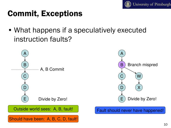 Commit, Exceptions