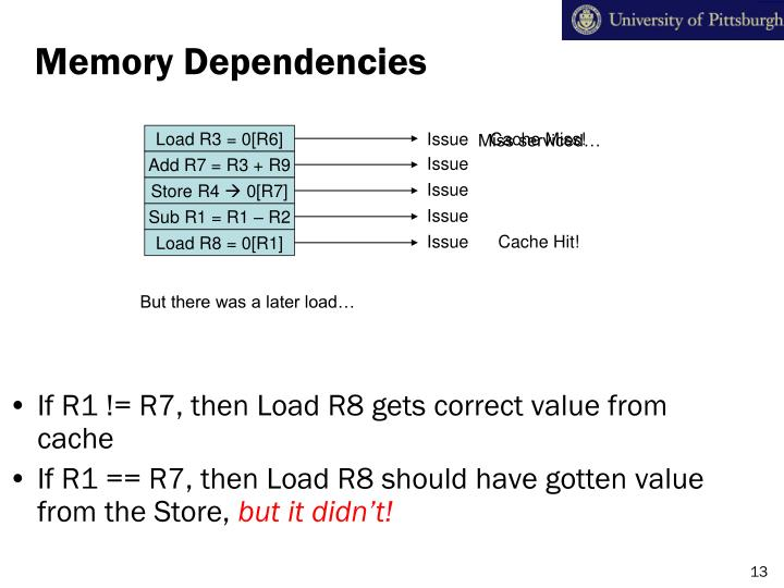 If R1 != R7, then Load R8 gets correct value from cache