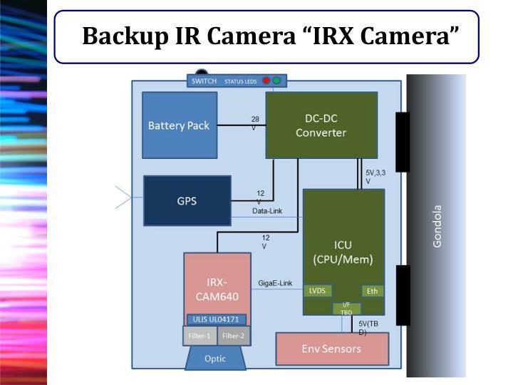 Backup IR Camera