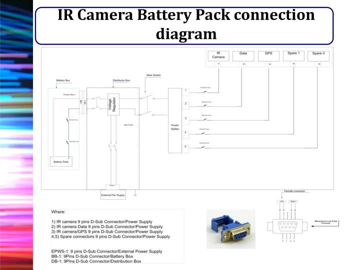 IR Camera Battery Pack connection diagram