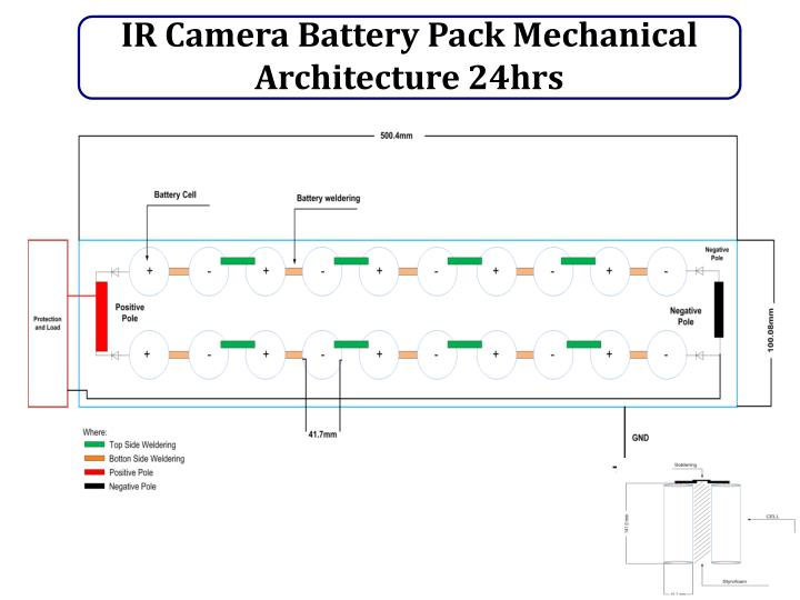IR Camera Battery Pack Mechanical Architecture 24hrs