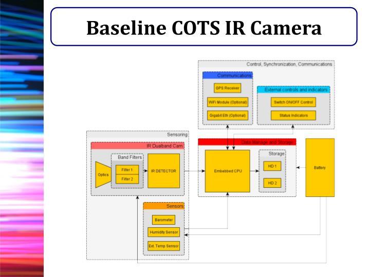Baseline COTS IR Camera