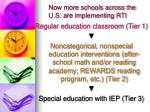 now more schools across the u s are implementing rti