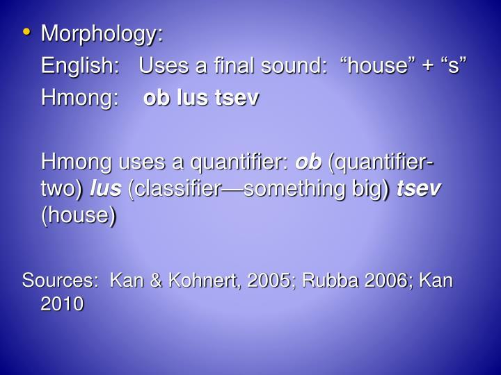 Morphology: