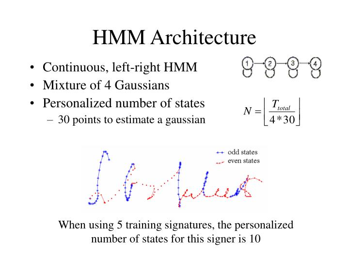 HMM Architecture