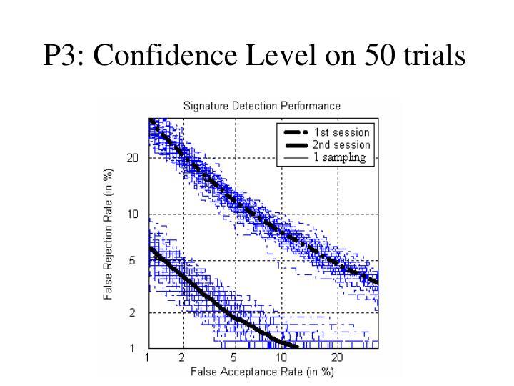 P3: Confidence Level on 50 trials