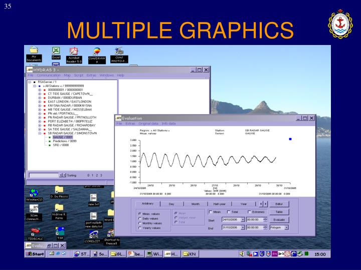 MULTIPLE GRAPHICS