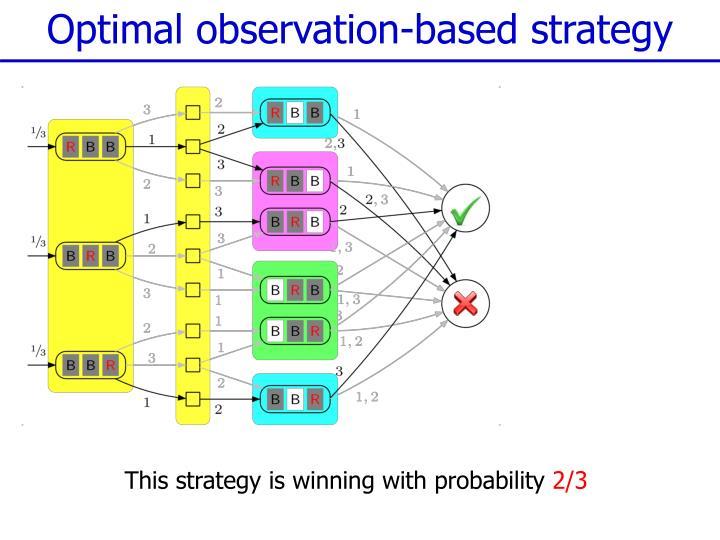 Optimal observation-based strategy