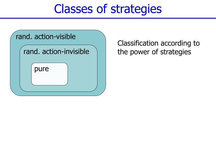 Classes of strategies