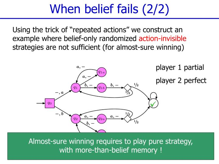 When belief fails (2/2)
