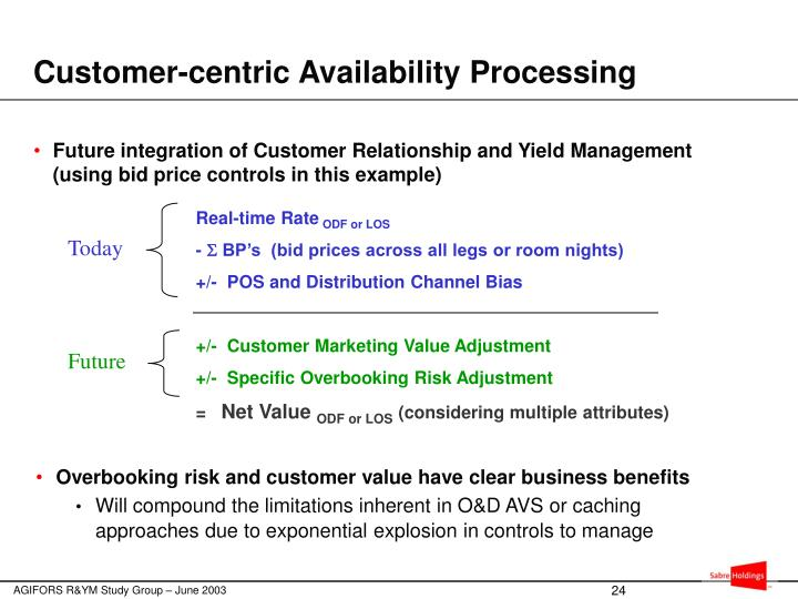 Customer-centric Availability Processing