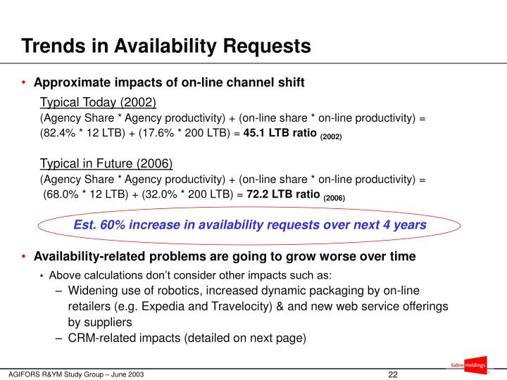 Trends in Availability Requests