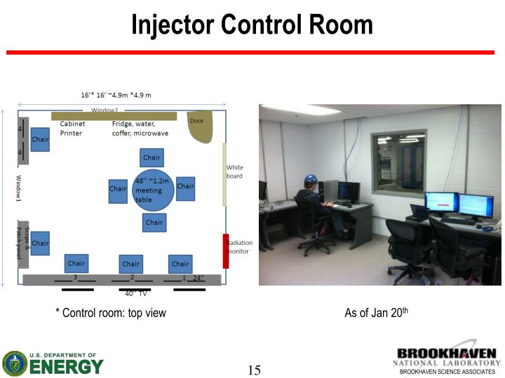 Injector Control Room
