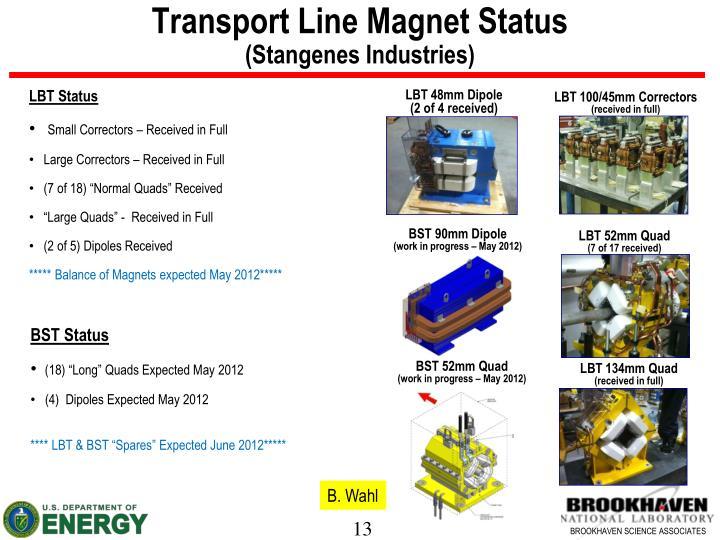 Transport Line Magnet Status