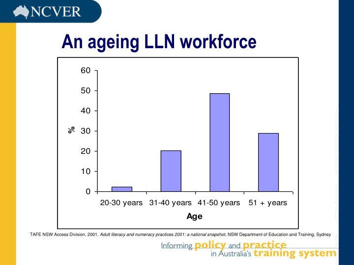 An ageing LLN workforce