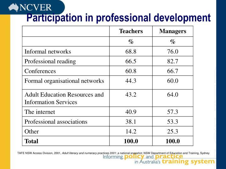 Participation in professional development