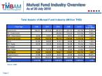 mutual fund industry overview as of 30 july 2010