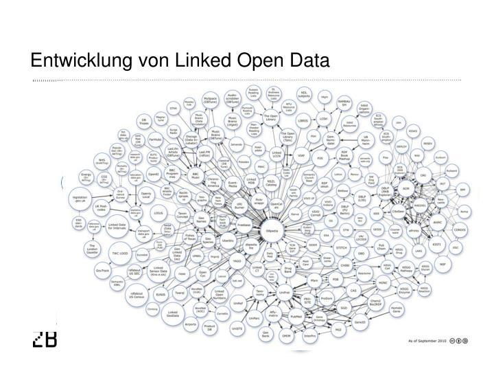 Entwicklung von Linked Open Data