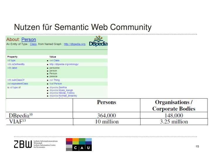 Nutzen für Semantic Web Community