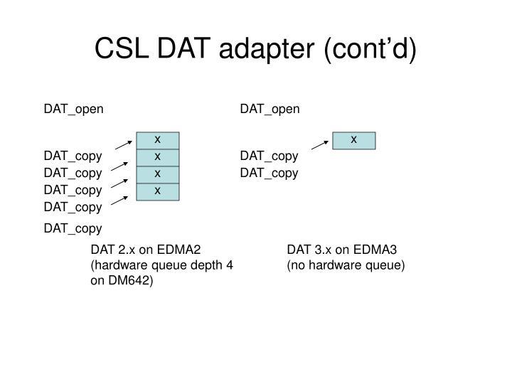 CSL DAT adapter (cont'd)