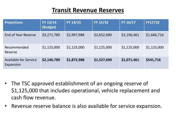 Transit Revenue Reserves