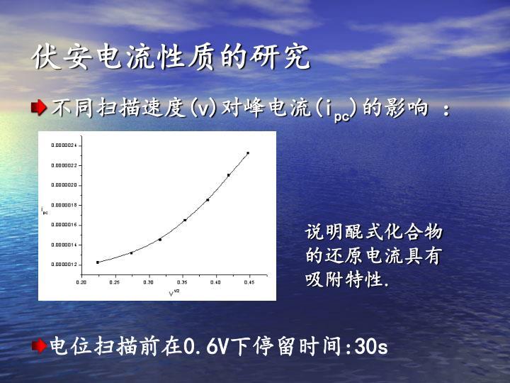 伏安电流性质的研究