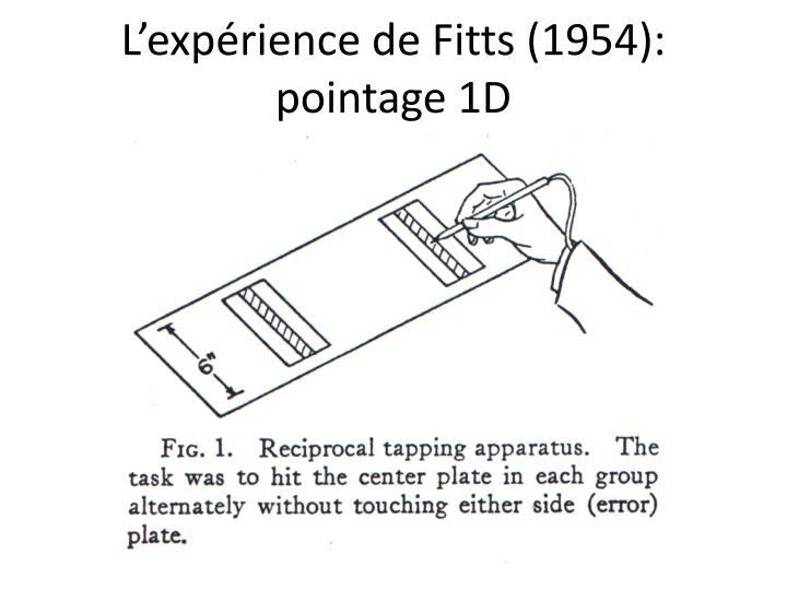 L'expérience de Fitts (1954):