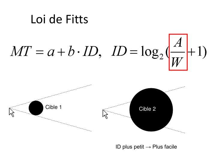 Loi de Fitts