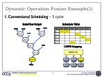 dynamic operation fusion example 1
