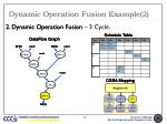 dynamic operation fusion example 2