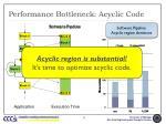 performance bottleneck acyclic code
