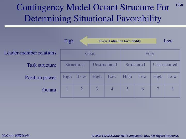 Contingency Model Octant Structure For Determining Situational Favorability