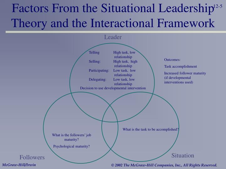 Factors From the Situational Leadership Theory and the Interactional Framework