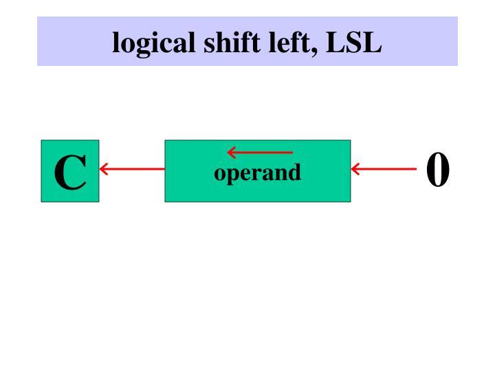logical shift left, LSL