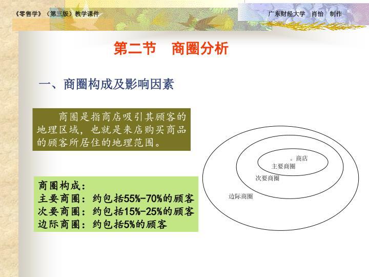 第二节 商圈分析