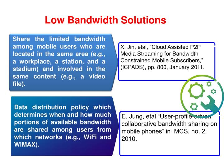 Low Bandwidth Solutions