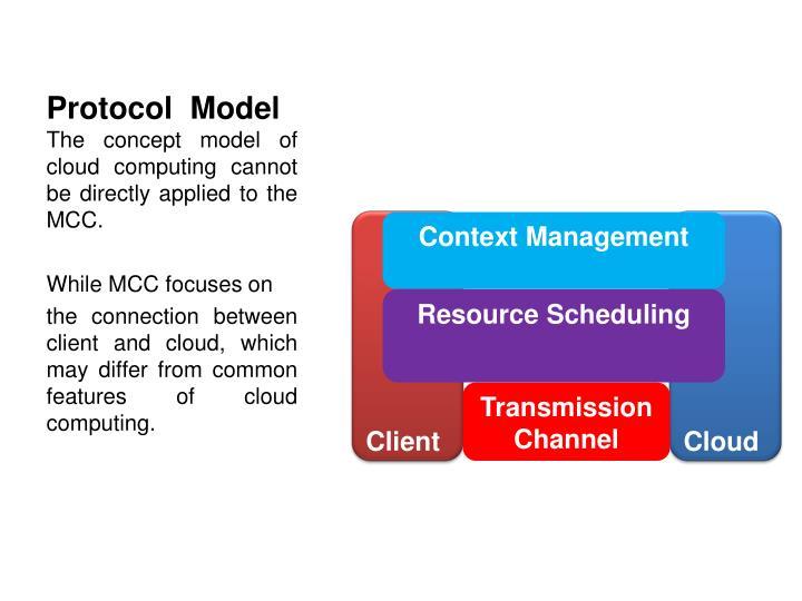 Protocol  Model
