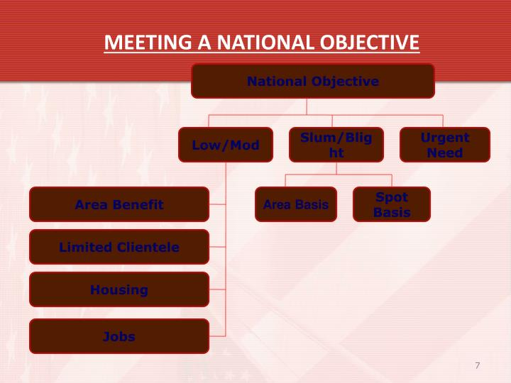 MEETING A NATIONAL OBJECTIVE