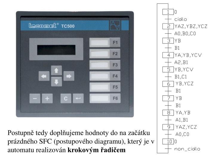 Postupně tedy doplňujeme hodnoty do na začátku prázdného SFC (postupového diagramu), který je v automatu realizován