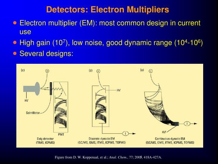 Detectors: Electron Multipliers