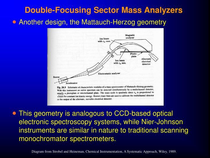 Double-Focusing Sector Mass Analyzers