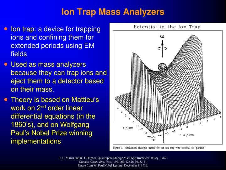 Ion Trap Mass Analyzers