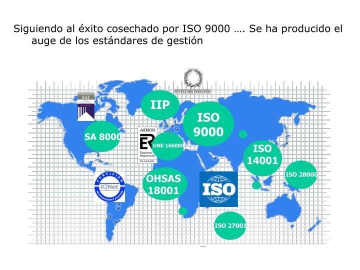 Siguiendo al éxito cosechado por ISO 9000 …. Se ha producido el auge de los estándares de gestión