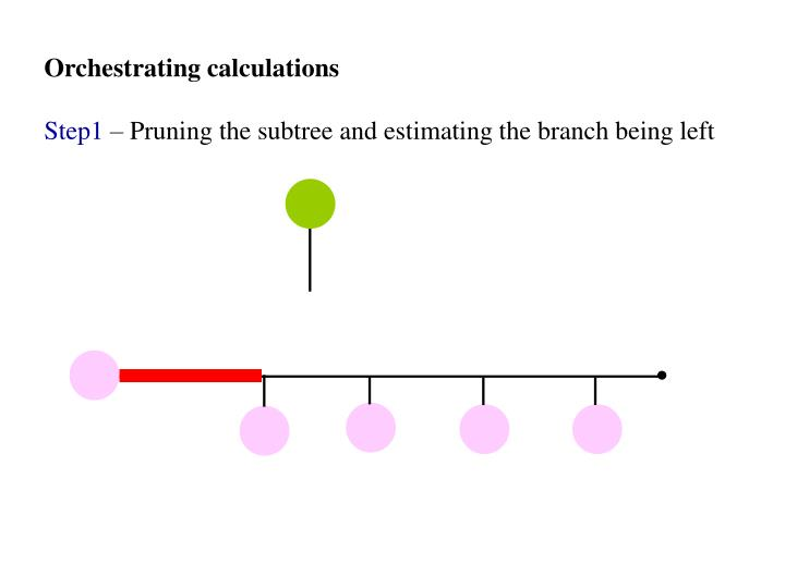 Orchestrating calculations
